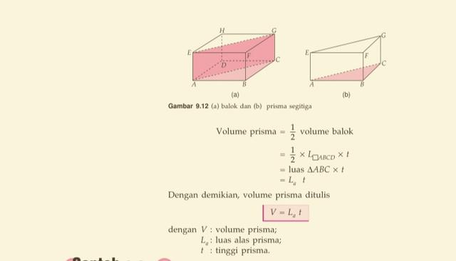 Rumus Lengkap dan Cara Menghitung Volume Prisma (359143)