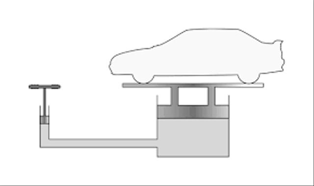 Pengertian Sistem Hidrolik, Tenaga Mekanis Pelipat Ganda Daya (38560)