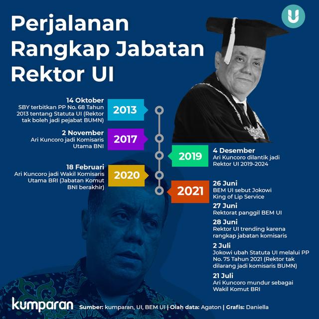 Harta Rektor UI Ari Kuncoro Tembus Rp 52,4 Miliar, Intip Koleksi Mobil Mewahnya (496621)