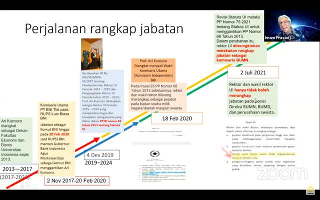 Rekam Jejak Ari Kuncoro: dari Dekan, Rektor UI, hingga Komisaris (1235538)