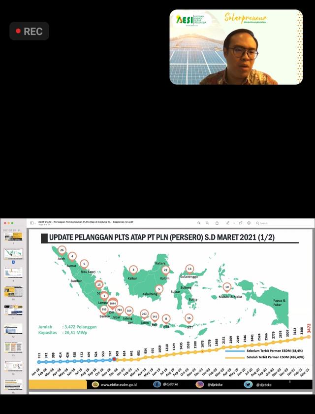 Masa Depan PLTS Atap Makin Cerah, Pengguna Naik 10 Kali Lipat dalam 3 Tahun (597742)
