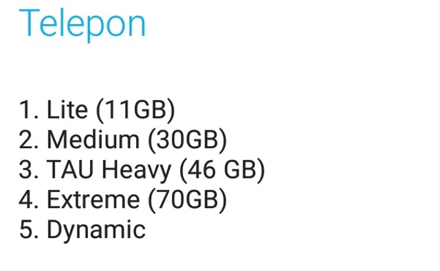 Kode Paket Murah Telkomsel Terbaru dan Terlengkap (65366)