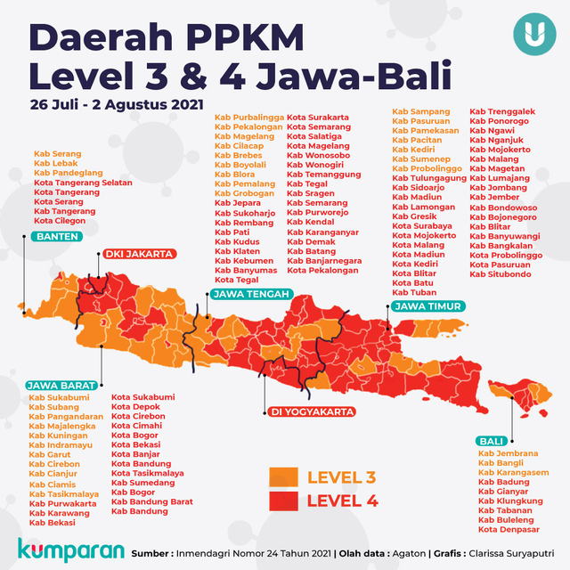 Fadli Zon Dorong PPKM Level 4 Dilanjutkan: Kan Ingin Turunkan Corona Nasional (216132)