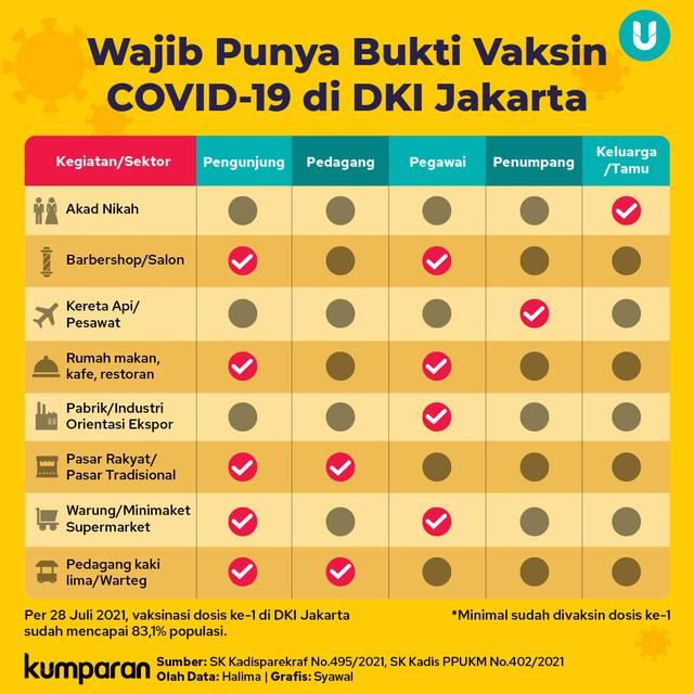 Anies: Alasan Tak Bisa Ikut Vaksinasi Corona di Jakarta Sulit Diterima (83745)
