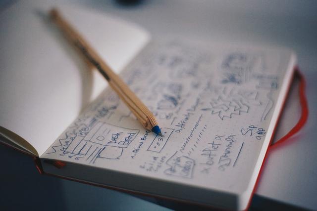 Cara Membuat Bisnis Plan bagi Pengusaha (1254790)