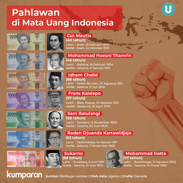 Ir. Djuanda: Tokoh Mata Uang 50 Ribu dan Kisah Penyatuan Wilayah Laut Indonesia (52851)