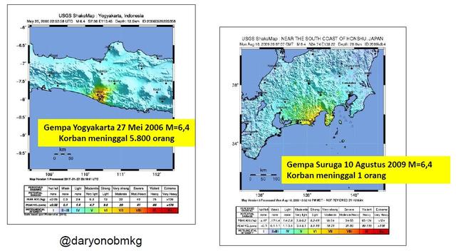 Ancaman Gempa Bumi di Depan Mata, Seberapa Ideal Mitigasi di Indonesia? (89135)