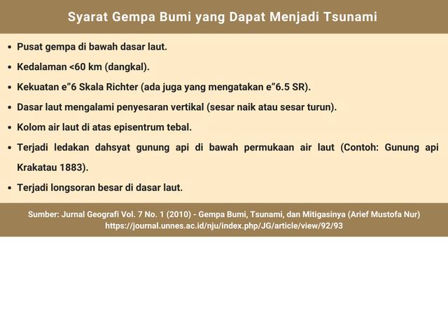 Ancaman Gempa Bumi di Depan Mata, Seberapa Ideal Mitigasi di Indonesia? (89140)