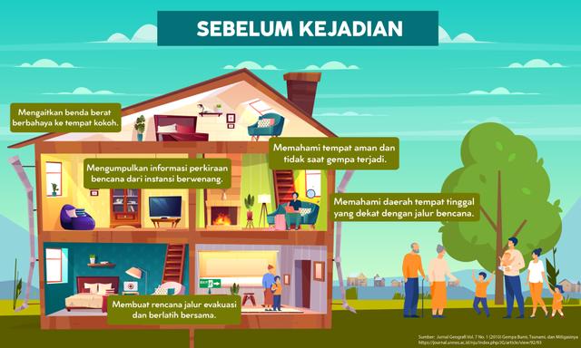 Ancaman Gempa Bumi di Depan Mata, Seberapa Ideal Mitigasi di Indonesia? (89142)