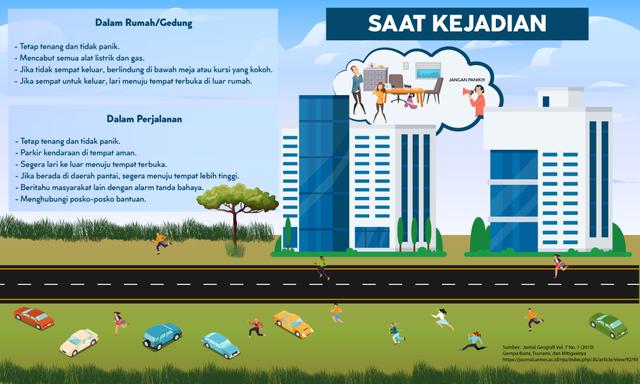 Ancaman Gempa Bumi di Depan Mata, Seberapa Ideal Mitigasi di Indonesia? (89143)