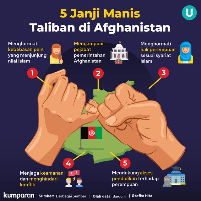 Taliban Umumkan Mullah Hasan Akhund Pimpin Pemerintahan Baru Afghanistan (65346)