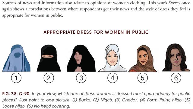 Survei: Mayoritas Warga Afghanistan Nilai Perempuan Pantas Kenakan Burqa (51697)