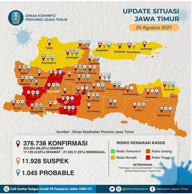 Tren Kasus COVID-19 Menurun, 9 Kota/Kabupaten di Jatim Zona Kuning (235648)