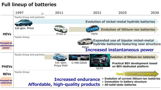 Pemerintah Fokus Kembangkan Industri Mobil Listrik, Toyota: Jangan Pilih-pilih (632703)