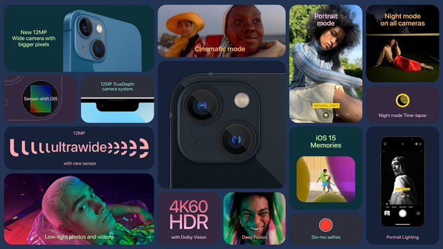 iPhone 13 hingga iPhone 13 Pro Resmi Rilis: Kamera Diagonal, Makin Menonjol (1251473)