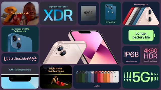 iPhone 13 hingga iPhone 13 Pro Resmi Rilis: Kamera Diagonal, Makin Menonjol (1251474)