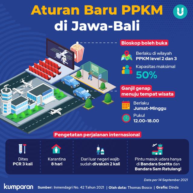Ridwan Kamil Sebut Purwakarta dan Cirebon Harusnya Bukan PPKM Level 4 (245009)