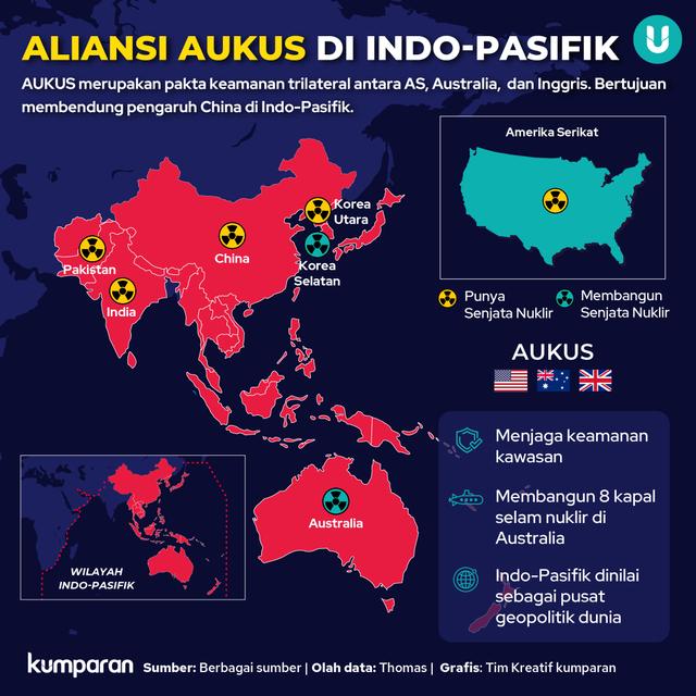 Infografik: Aliansi AUKUS di Indo-Pasifik (7224)
