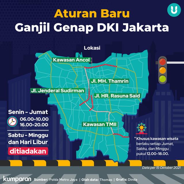 Catat, Ini Aturan Baru Penerapan Ganjil Genap di DKI Jakarta (162095)