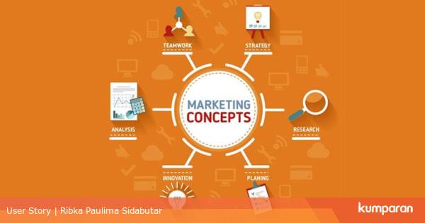 Belajar SEO Dari Neil Patel: Pakar Digital Marketing Terkemuka ...