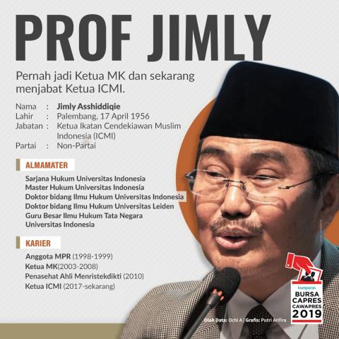 Profil Jimly Asshiddiqie