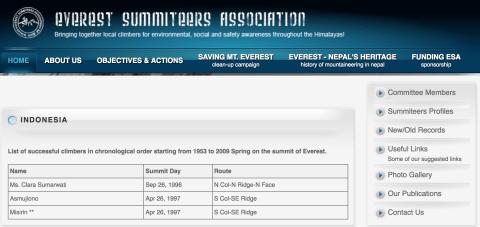 Clara Sumarwati, Gunung Everest