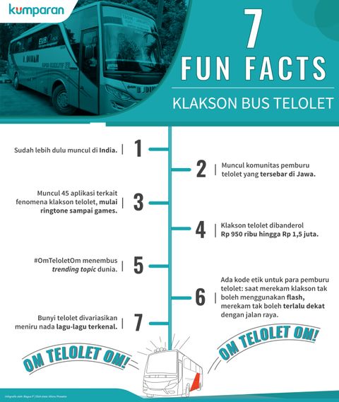 7 Fun Facts Klakson Bus Telolet