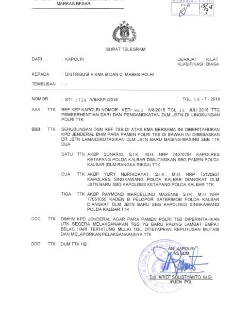 AKBP Sunario Kapolres Ketapang dicopot