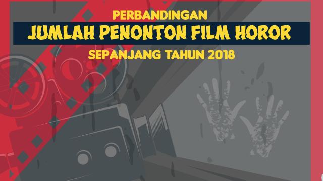 Membandingkan Jumlah Penonton Film Horor Sepanjang Tahun 2018
