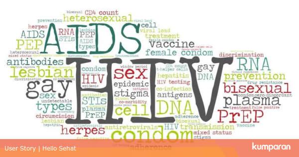 Tiga Fase Gejala Dan Tanda Tanda Hiv Aids Yang Perlu Diketahui
